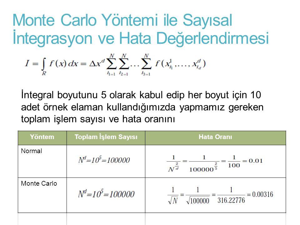 Monte Carlo Yöntemi ile Sayısal İntegrasyon ve Hata Değerlendirmesi İntegral boyutunu 5 olarak kabul edip her boyut için 10 adet örnek elaman kullandı