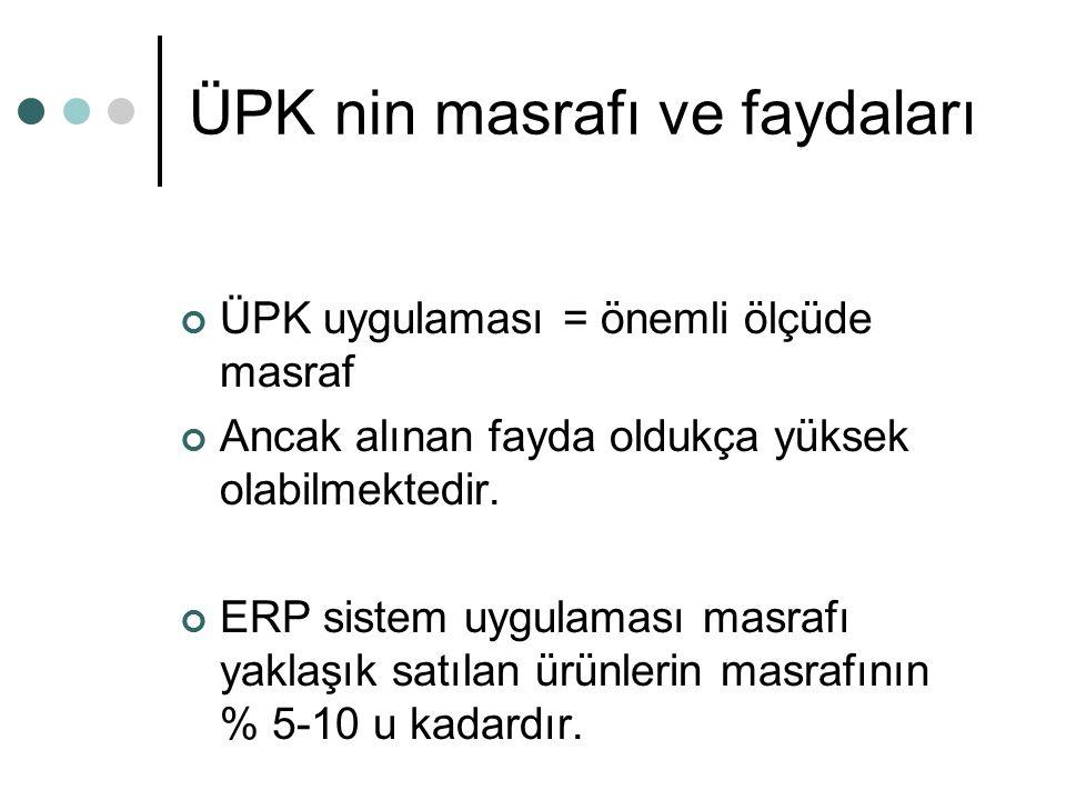 ÜPK nin masrafı ve faydaları ÜPK uygulaması = önemli ölçüde masraf Ancak alınan fayda oldukça yüksek olabilmektedir. ERP sistem uygulaması masrafı yak