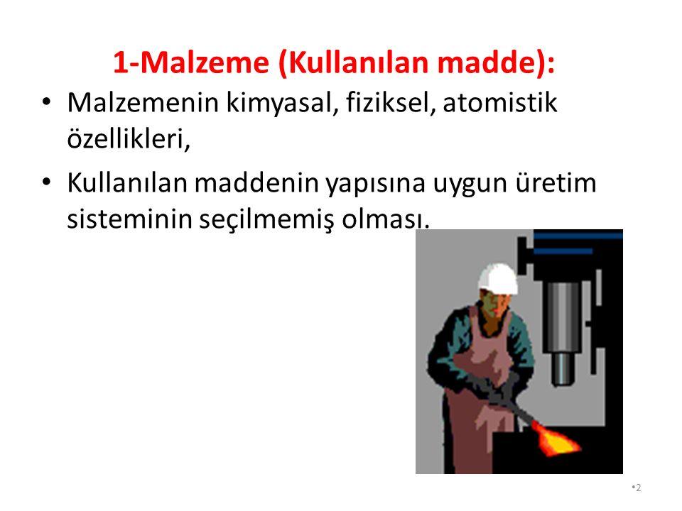 3 2-Makine ve Teçhizat: Malzeme yorgunluğu, Yeterli koruyucu tedbirlerin alınmaması, İşe uygun olmayan araç-gereç seçimi ve yanlış kullanım.
