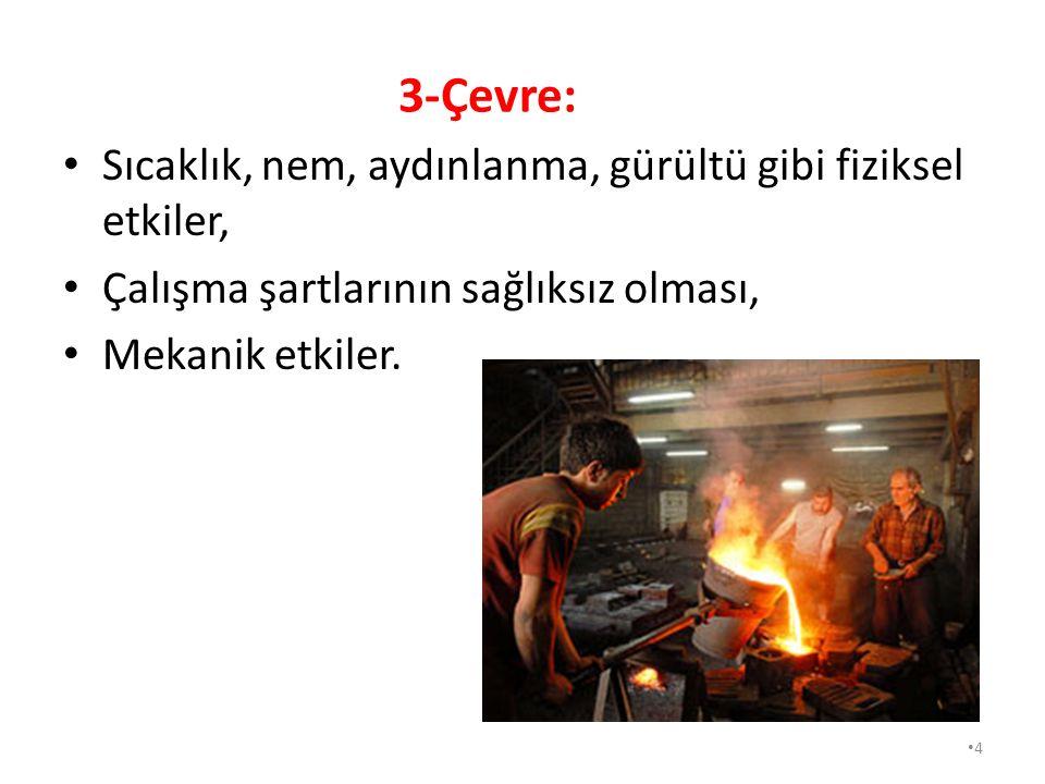 4 3-Çevre: Sıcaklık, nem, aydınlanma, gürültü gibi fiziksel etkiler, Çalışma şartlarının sağlıksız olması, Mekanik etkiler.