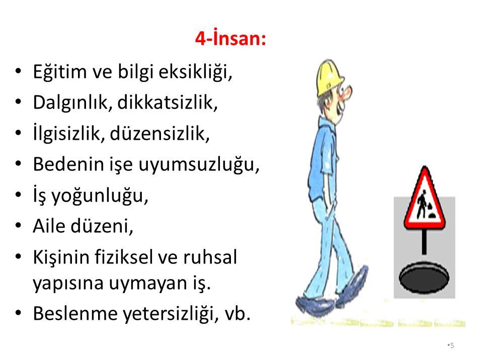 5 4-İnsan: Eğitim ve bilgi eksikliği, Dalgınlık, dikkatsizlik, İlgisizlik, düzensizlik, Bedenin işe uyumsuzluğu, İş yoğunluğu, Aile düzeni, Kişinin fi