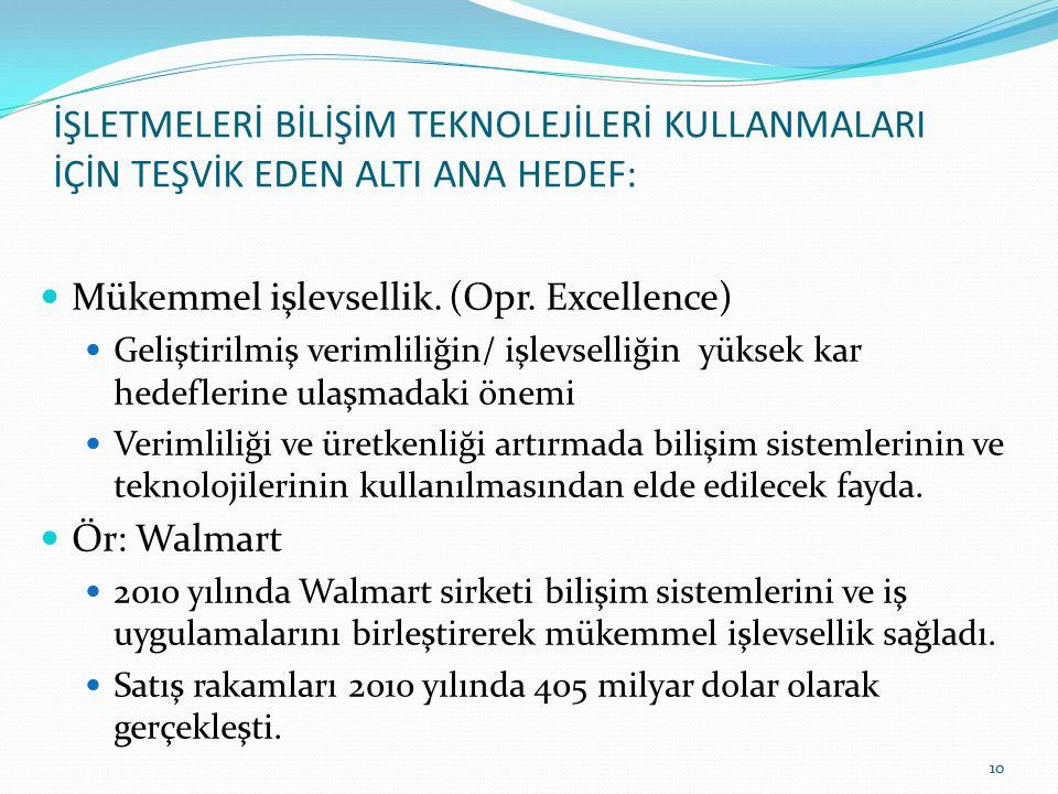 Mükemmel işlevsellik. (Opr. Excellence) Geliştirilmiş verimliliğin/ işlevselliğin yüksek kar hedeflerine ulaşmadaki önemi Verimliliği ve üretkenliği a