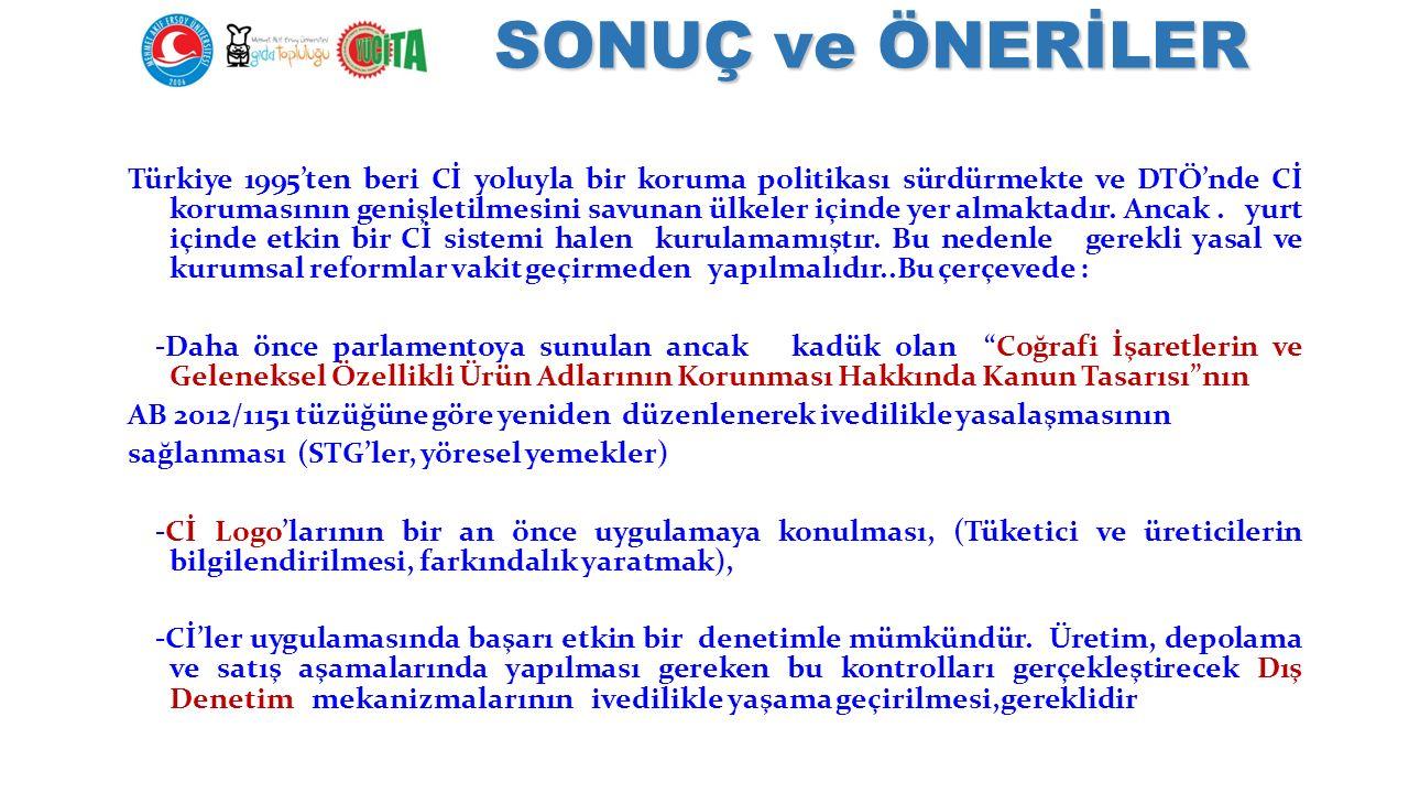 SONUÇ ve ÖNERİLER SONUÇ ve ÖNERİLER Türkiye 1995'ten beri Cİ yoluyla bir koruma politikası sürdürmekte ve DTÖ'nde Cİ korumasının genişletilmesini savunan ülkeler içinde yer almaktadır.