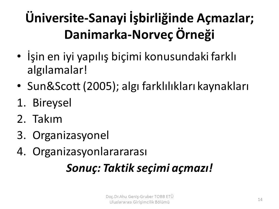 Üniversite-Sanayi İşbirliğinde Açmazlar; Danimarka-Norveç Örneği İşin en iyi yapılış biçimi konusundaki farklı algılamalar! Sun&Scott (2005); algı far