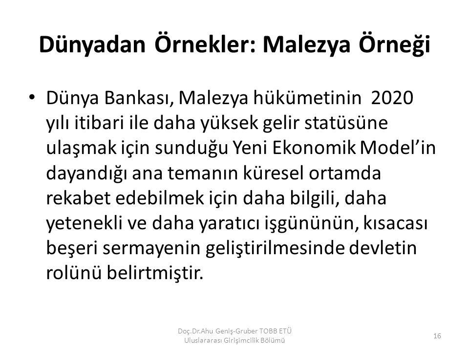 Dünyadan Örnekler: Malezya Örneği Dünya Bankası, Malezya hükümetinin 2020 yılı itibari ile daha yüksek gelir statüsüne ulaşmak için sunduğu Yeni Ekono