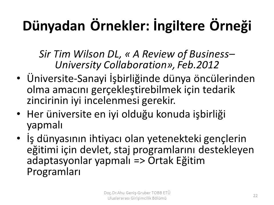 Dünyadan Örnekler: İngiltere Örneği Sir Tim Wilson DL, « A Review of Business– University Collaboration», Feb.2012 Üniversite-Sanayi İşbirliğinde düny