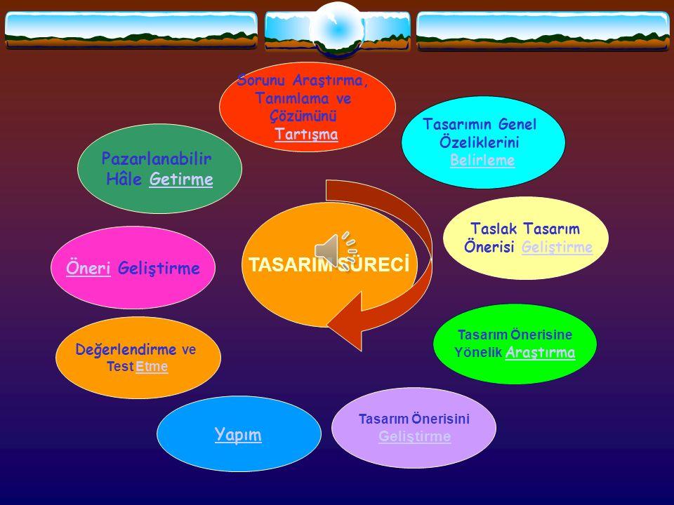 Sorunu Araştırma, Tanımlama ve Çözümünü Tartışma Tasarımın Genel Özeliklerini Belirleme Taslak Tasarım Önerisi GeliştirmeGeliştirme Tasarım Önerisine Yönelik Araştırma Araştırma Tasarım Önerisini Geliştirme Yapım Değerlendirme ve Test EtmeEtme ÖneriÖneri Geliştirme Pazarlanabilir Hâle GetirmeGetirme TASARIM SÜRECİ