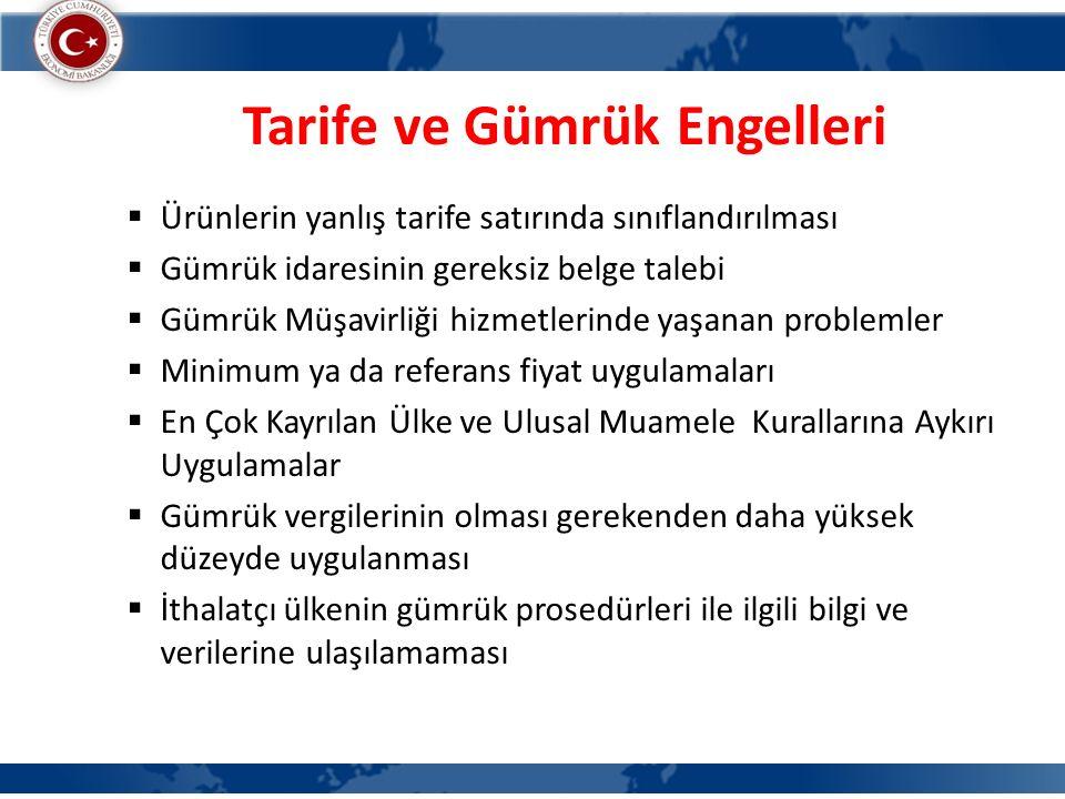 Hizmet Ticareti Engelleri Uluslararası anlaşma ve kurallara uygun olmayan;  Yerli hizmet veya hizmet sağlayıcıları ile yabancı hizmet ya da hizmet sağlayıcıları arasında ayrımcı uygulamalar.