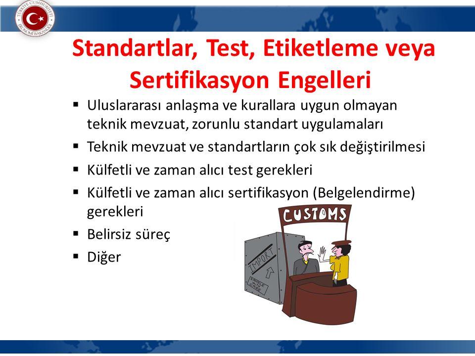 Standartlar, Test, Etiketleme veya Sertifikasyon Engelleri  Uluslararası anlaşma ve kurallara uygun olmayan teknik mevzuat, zorunlu standart uygulamaları  Teknik mevzuat ve standartların çok sık değiştirilmesi  Külfetli ve zaman alıcı test gerekleri  Külfetli ve zaman alıcı sertifikasyon (Belgelendirme) gerekleri  Belirsiz süreç  Diğer