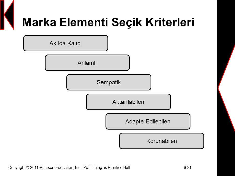 Marka Elementi Seçik Kriterleri Copyright © 2011 Pearson Education, Inc.