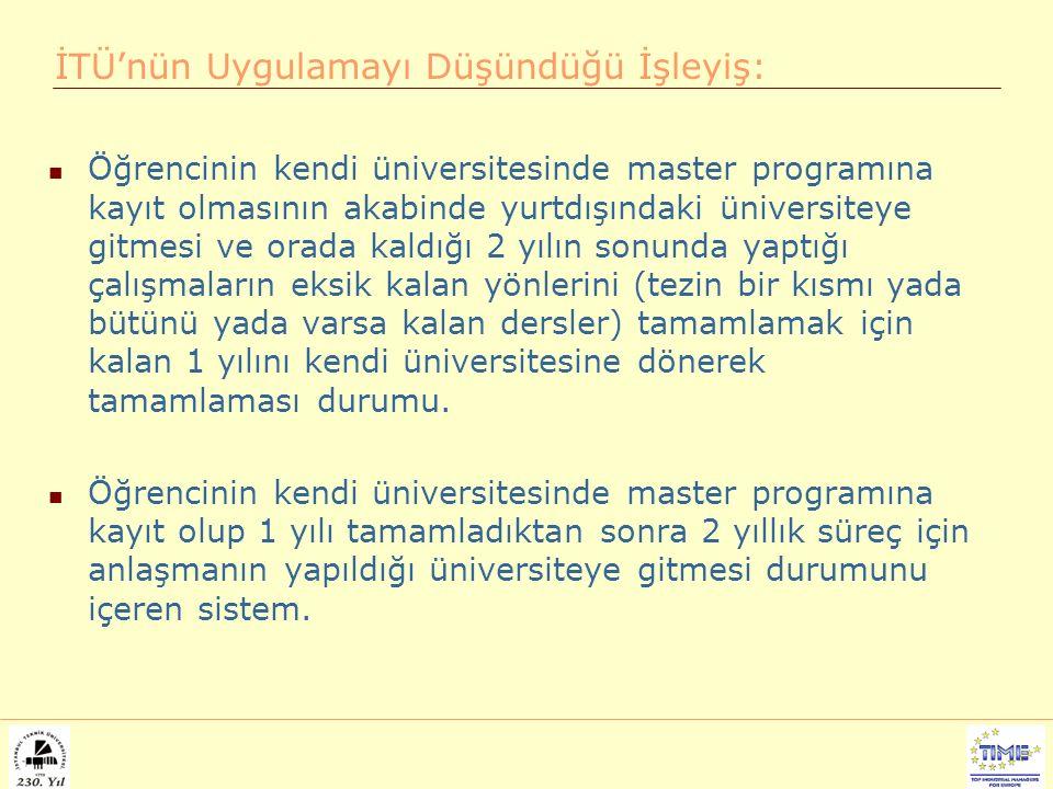 Öğrencinin kendi üniversitesinde master programına kayıt olmasının akabinde yurtdışındaki üniversiteye gitmesi ve orada kaldığı 2 yılın sonunda yaptığ