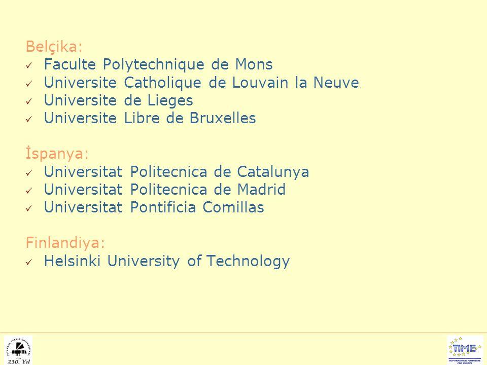 Belçika: Faculte Polytechnique de Mons Universite Catholique de Louvain la Neuve Universite de Lieges Universite Libre de Bruxelles İspanya: Universit