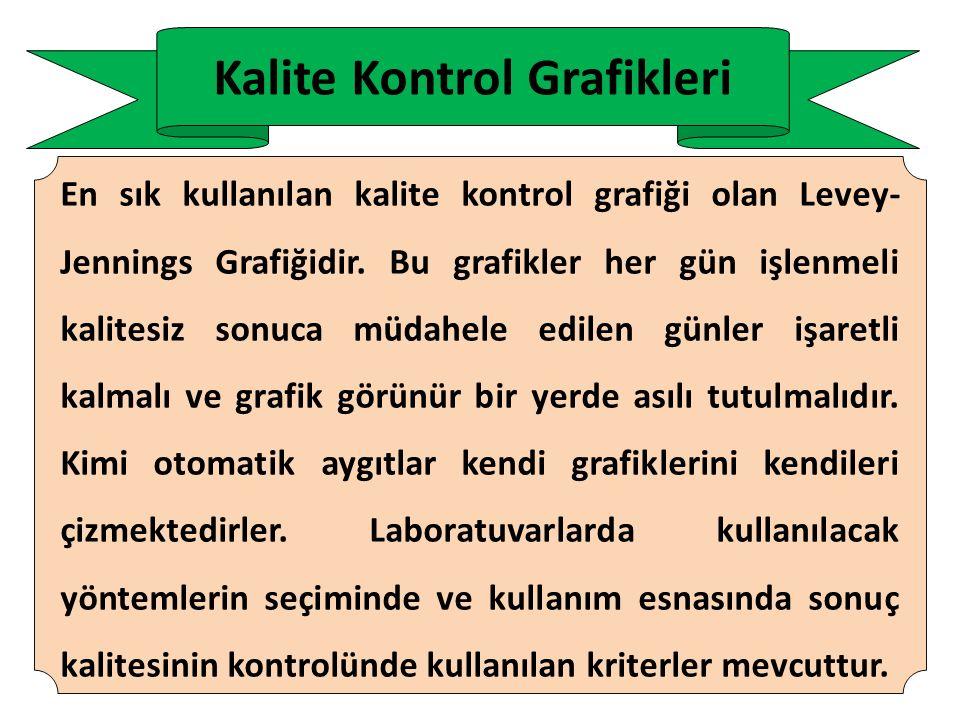 Kalite Kontrol Grafikleri En sık kullanılan kalite kontrol grafiği olan Levey- Jennings Grafiğidir.