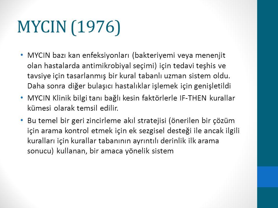 MYCIN (1976) MYCIN bazı kan enfeksiyonları (bakteriyemi veya menenjit olan hastalarda antimikrobiyal seçimi) için tedavi teşhis ve tavsiye için tasarlanmış bir kural tabanlı uzman sistem oldu.