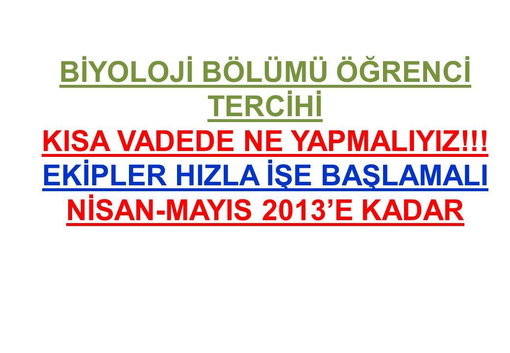 BİYOLOJİ BÖLÜMÜ ÖĞRENCİ TERCİHİ KISA VADEDE NE YAPMALIYIZ!!.