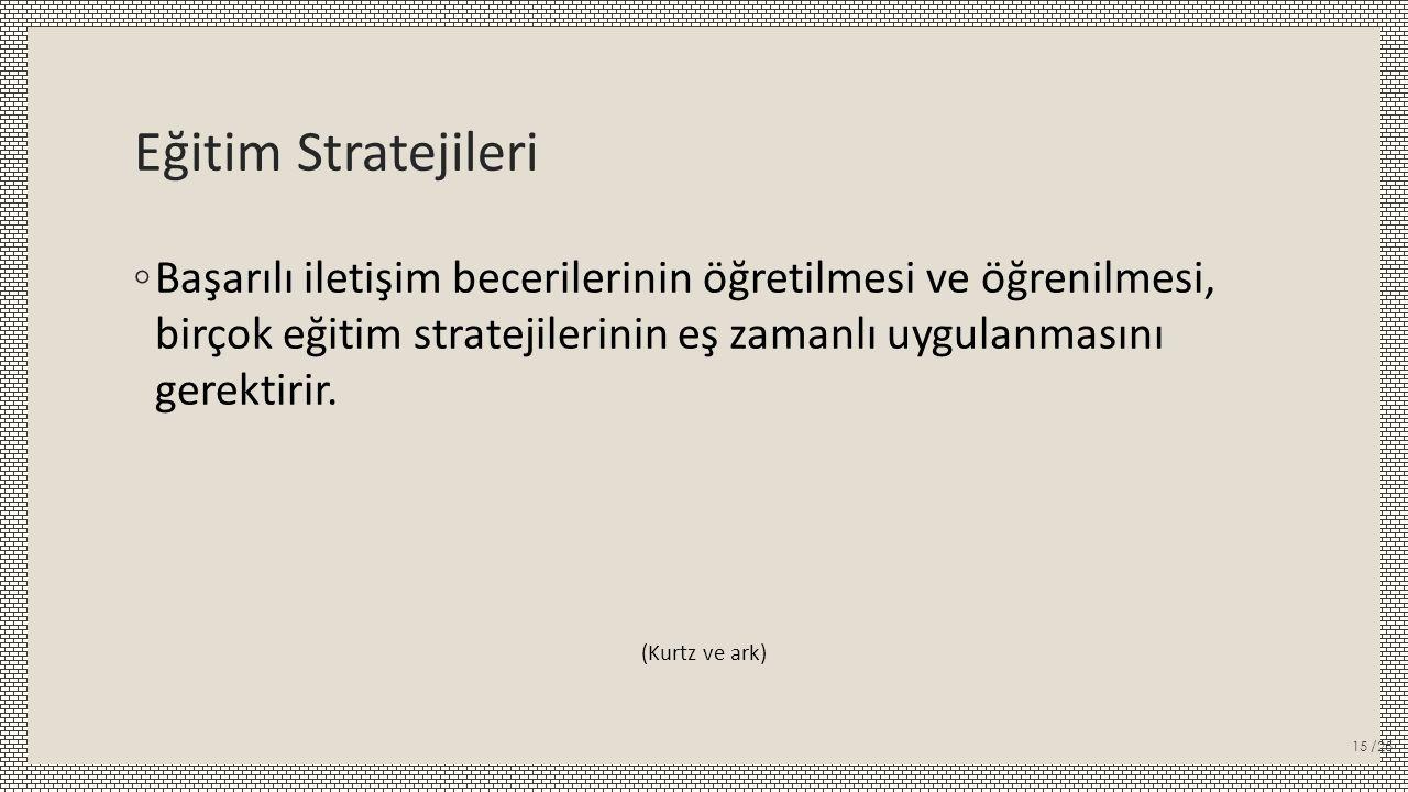 Eğitim Stratejileri ◦ Başarılı iletişim becerilerinin öğretilmesi ve öğrenilmesi, birçok eğitim stratejilerinin eş zamanlı uygulanmasını gerektirir.