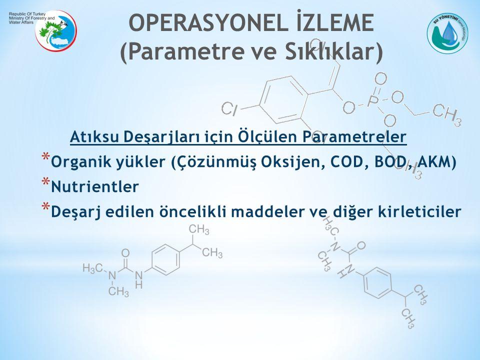 Atıksu Deşarjları için Ölçülen Parametreler * Organik yükler (Çözünmüş Oksijen, COD, BOD, AKM) * Nutrientler * Deşarj edilen öncelikli maddeler ve diğer kirleticiler OPERASYONEL İZLEME (Parametre ve Sıklıklar)