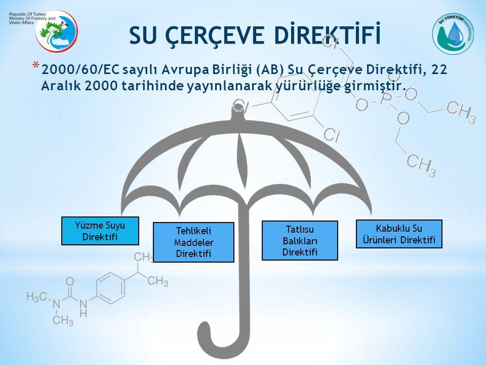 SU ÇERÇEVE DİREKTİFİ * 2000/60/EC sayılı Avrupa Birliği (AB) Su Çerçeve Direktifi, 22 Aralık 2000 tarihinde yayınlanarak yürürlüğe girmiştir.