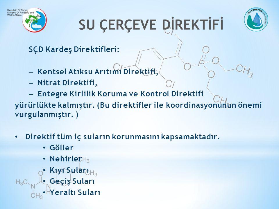 (Parametreler ve İzleme Sıklıkları) Fiziko-kimyasal parametreler Göl Nehir Termal koşullar44 Oksijen44 Tuzluluk44 Nutrient44 Asidifikasyon44 Deşarj edilen diğer kirleticiler12 Deşarj edilen öncelikli maddeler12 Diğer kirleticiler11 Öncelikli maddeler11