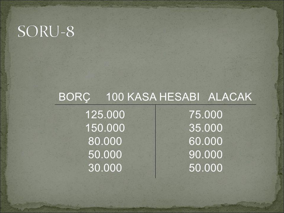 BORÇ 100 KASA HESABI ALACAK 125.000 150.000 80.000 50.000 30.000 75.000 35.000 60.000 90.000 50.000