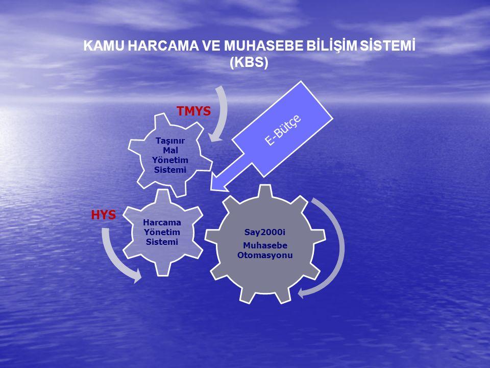 KAMU HARCAMA VE MUHASEBE BİLİŞİM SİSTEMİ (KBS) Say2000i Muhasebe Otomasyonu Harcama Yönetim Sistemi Taşınır Mal Yönetim Sistemi TMYS HYS E-Bütçe