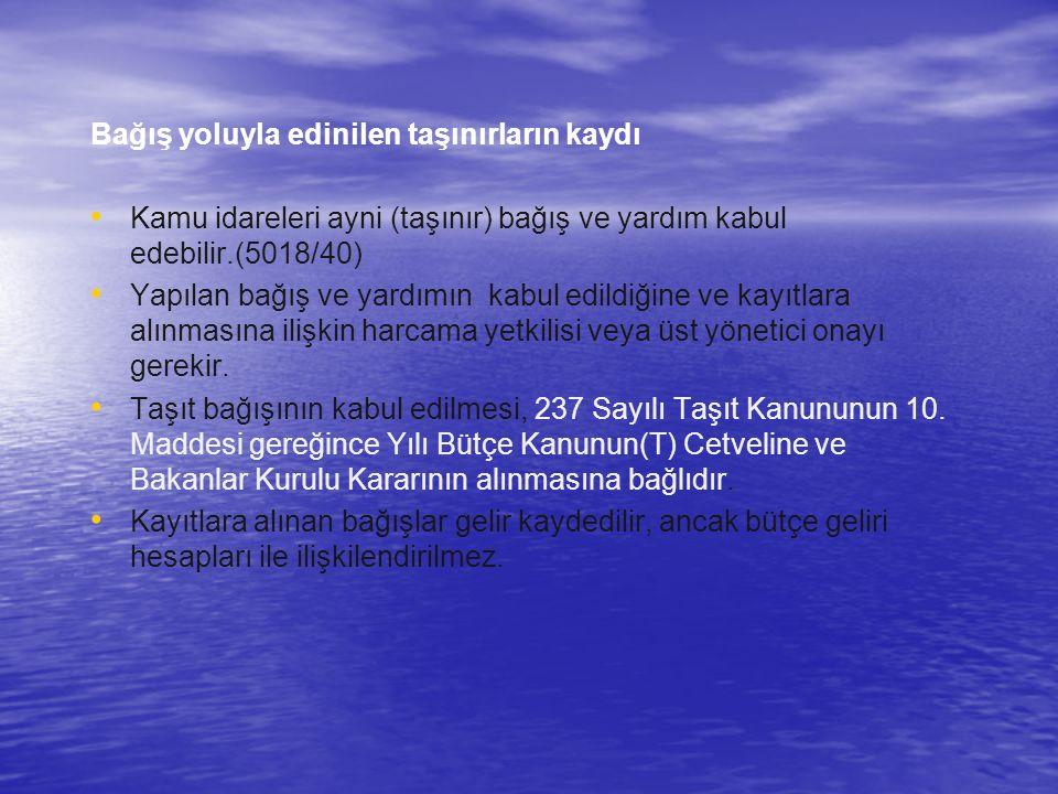 TUBİTAK PROJELERİDPT VE BAP PROJELERİSAN-TEZ PROJELERİ 22/4/2009-27208 R.G.