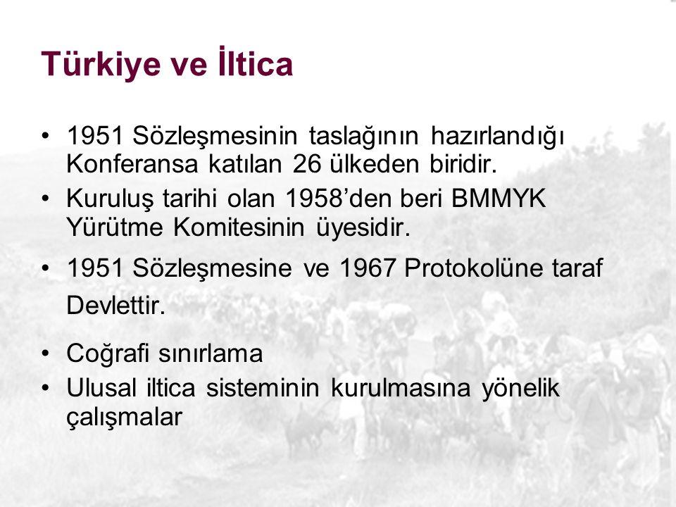 Türkiye ve İltica 1951 Sözleşmesinin taslağının hazırlandığı Konferansa katılan 26 ülkeden biridir. Kuruluş tarihi olan 1958'den beri BMMYK Yürütme Ko