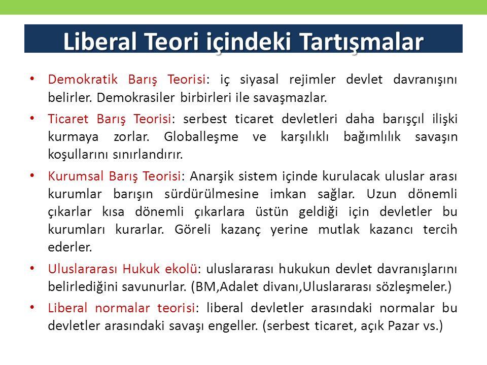Liberal Teori içindeki Tartışmalar Demokratik Barış Teorisi: iç siyasal rejimler devlet davranışını belirler.