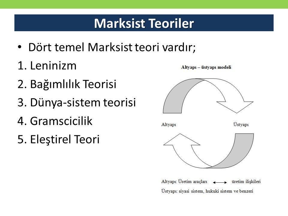 Marksist Teoriler Dört temel Marksist teori vardır; 1.