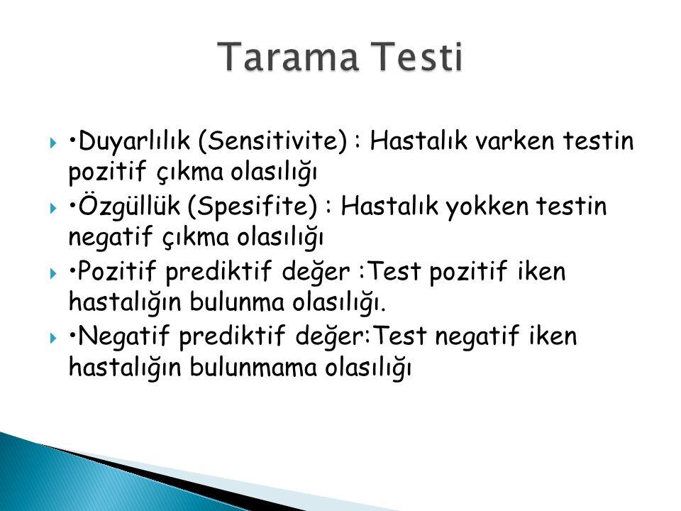  Duyarlılık (Sensitivite) : Hastalık varken testin pozitif çıkma olasılığı  Özgüllük (Spesifite) : Hastalık yokken testin negatif çıkma olasılığı  Pozitif prediktif değer :Test pozitif iken hastalığın bulunma olasılığı.