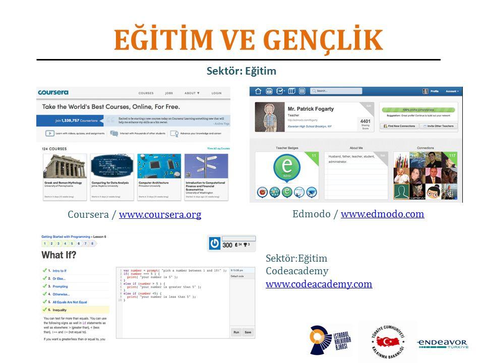 EĞİTİM VE GENÇLİK Sektör:Eğitim Codeacademy www.codeacademy.com www.codeacademy.com Sektör: Eğitim Edmodo / www.edmodo.comwww.edmodo.com Coursera / www.coursera.orgwww.coursera.org