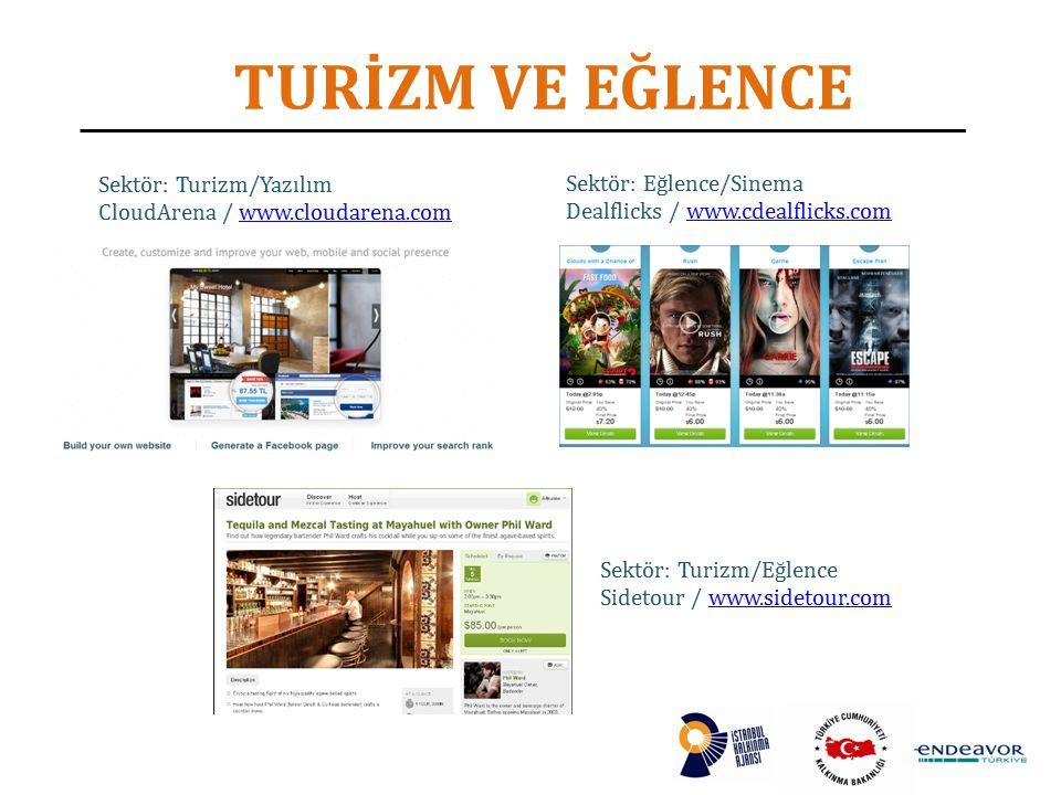 TURİZM VE EĞLENCE Sektör: Turizm/Eğlence Sidetour / www.sidetour.comwww.sidetour.com Sektör: Eğlence/Sinema Dealflicks / www.cdealflicks.comwww.cdealflicks.com Sektör: Turizm/Yazılım CloudArena / www.cloudarena.comwww.cloudarena.com