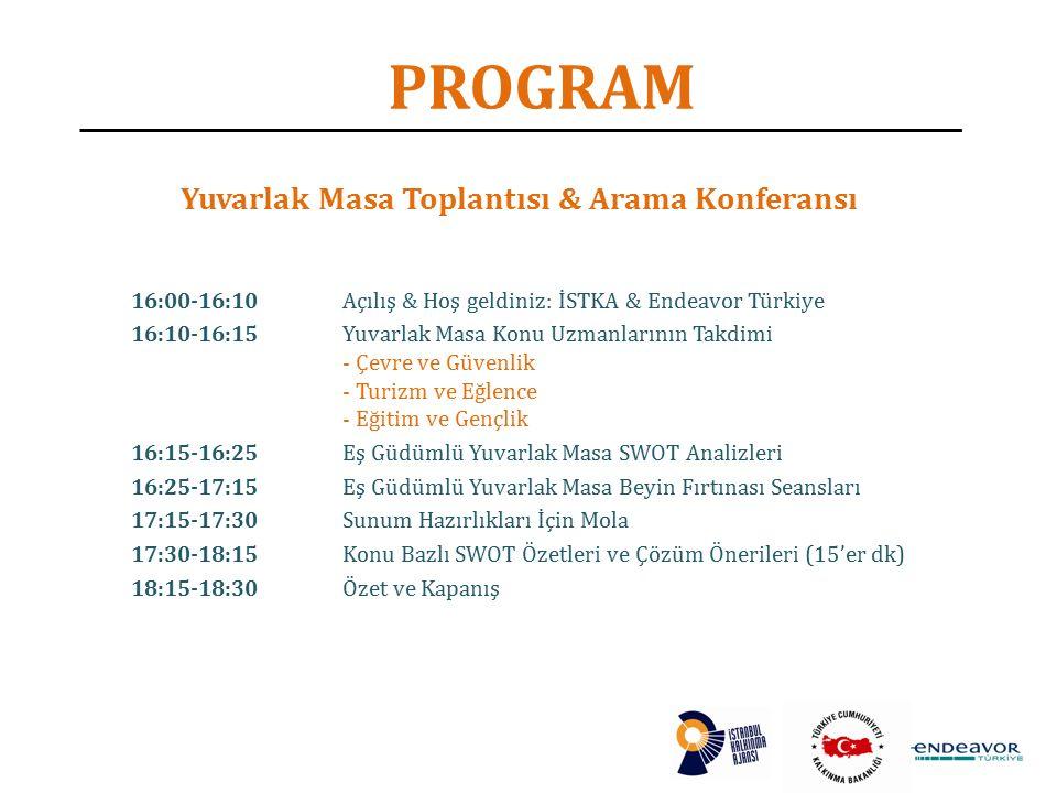 PROGRAM Yuvarlak Masa Toplantısı & Arama Konferansı 16:00-16:10Açılış & Hoş geldiniz: İSTKA & Endeavor Türkiye 16:10-16:15Yuvarlak Masa Konu Uzmanlarının Takdimi - Çevre ve Güvenlik - Turizm ve Eğlence - Eğitim ve Gençlik 16:15-16:25Eş Güdümlü Yuvarlak Masa SWOT Analizleri 16:25-17:15Eş Güdümlü Yuvarlak Masa Beyin Fırtınası Seansları 17:15-17:30Sunum Hazırlıkları İçin Mola 17:30-18:15Konu Bazlı SWOT Özetleri ve Çözüm Önerileri (15'er dk) 18:15-18:30Özet ve Kapanış