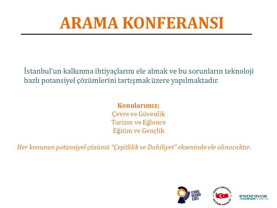 ARAMA KONFERANSI İstanbul'un kalkınma ihtiyaçlarını ele almak ve bu sorunların teknoloji bazlı potansiyel çözümlerini tartışmak üzere yapılmaktadır.