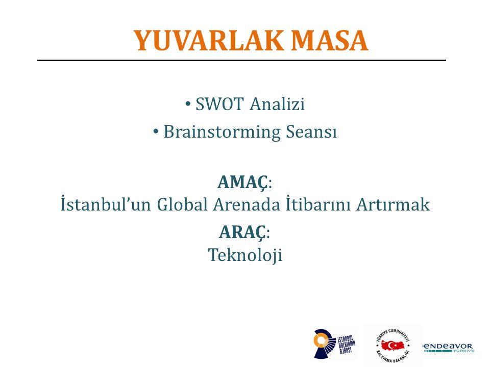 YUVARLAK MASA SWOT Analizi Brainstorming Seansı AMAÇ: İstanbul'un Global Arenada İtibarını Artırmak ARAÇ: Teknoloji