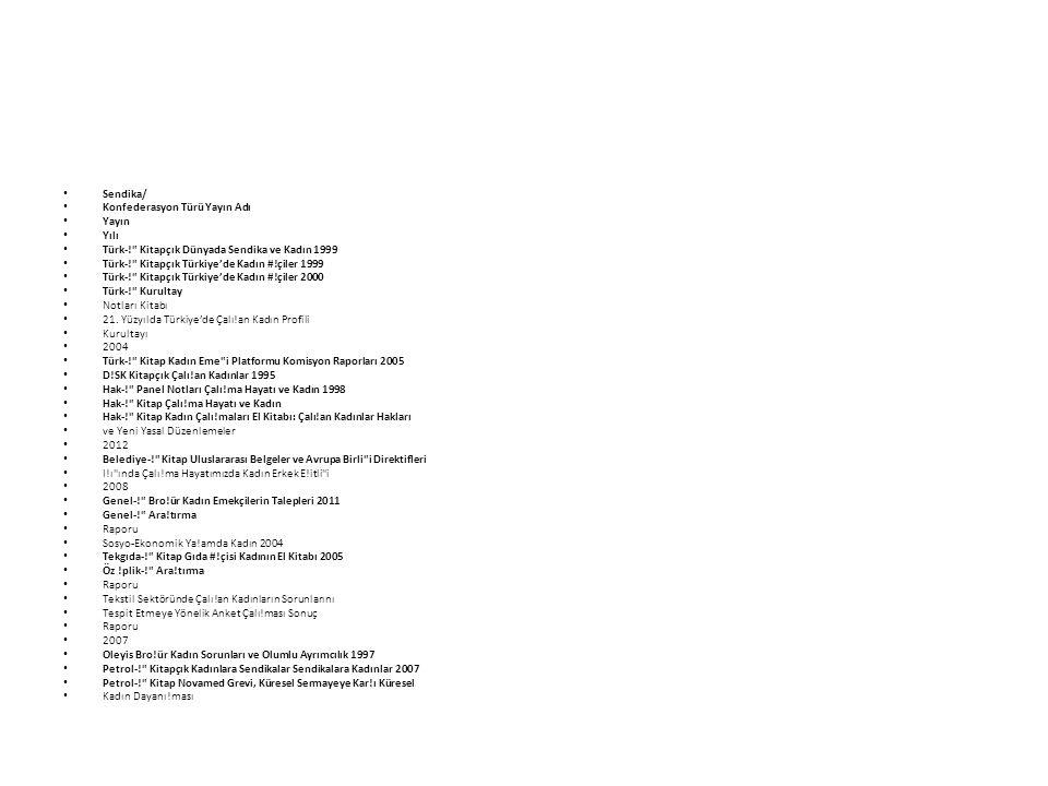 Sendika/ Konfederasyon Türü Yayın Adı Yayın Yılı Türk-! Kitapçık Dünyada Sendika ve Kadın 1999 Türk-! Kitapçık Türkiye'de Kadın #!çiler 1999 Türk-! Kitapçık Türkiye'de Kadın #!çiler 2000 Türk-! Kurultay Notları Kitabı 21.