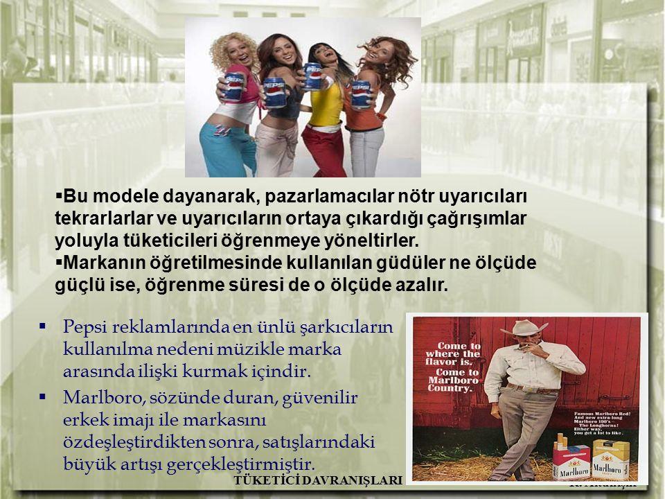 A.H. İslamoğlu R. Altunışık TÜKETİCİ DAVRANIŞLARI  Pepsi reklamlarında en ünlü şarkıcıların kullanılma nedeni müzikle marka arasında ilişki kurmak iç