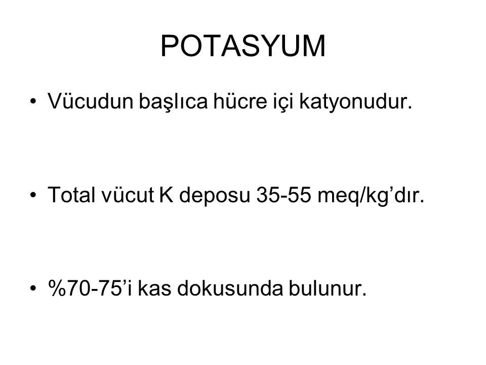 POTASYUM Vücudun başlıca hücre içi katyonudur. Total vücut K deposu 35-55 meq/kg'dır. %70-75'i kas dokusunda bulunur.