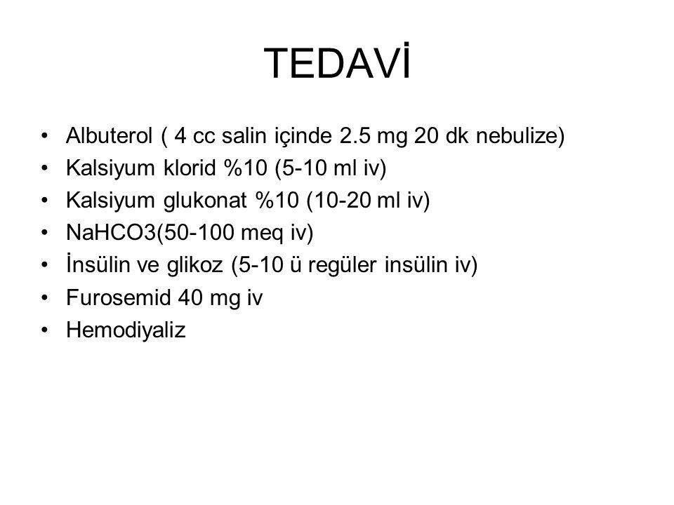 TEDAVİ Albuterol ( 4 cc salin içinde 2.5 mg 20 dk nebulize) Kalsiyum klorid %10 (5-10 ml iv) Kalsiyum glukonat %10 (10-20 ml iv) NaHCO3(50-100 meq iv) İnsülin ve glikoz (5-10 ü regüler insülin iv) Furosemid 40 mg iv Hemodiyaliz