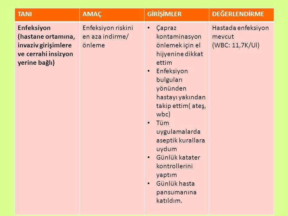TANIAMAÇGİRİŞİMLERDEĞERLENDİRME Enfeksiyon (hastane ortamına, invaziv girişimlere ve cerrahi insizyon yerine bağlı) Enfeksiyon riskini en aza indirme/