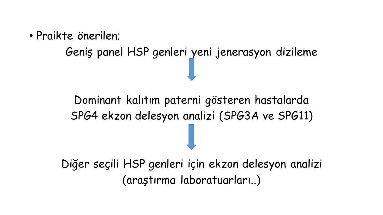 Praikte önerilen; Geniş panel HSP genleri yeni jenerasyon dizileme Dominant kalıtım paterni gösteren hastalarda SPG4 ekzon delesyon analizi (SPG3A ve SPG11) Diğer seçili HSP genleri için ekzon delesyon analizi (araştırma laboratuarları..)