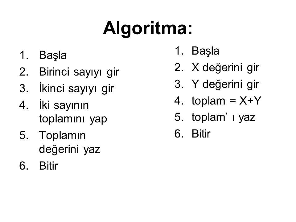 Algoritma: 1.Başla 2.Birinci sayıyı gir 3.İkinci sayıyı gir 4.İki sayının toplamını yap 5.Toplamın değerini yaz 6.Bitir 1.Başla 2.X değerini gir 3.Y değerini gir 4.toplam = X+Y 5.toplam' ı yaz 6.Bitir