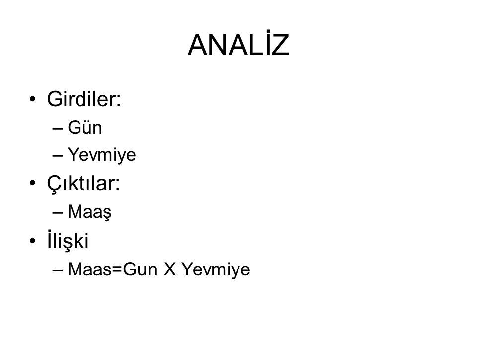 ANALİZ Girdiler: –Gün –Yevmiye Çıktılar: –Maaş İlişki –Maas=Gun X Yevmiye
