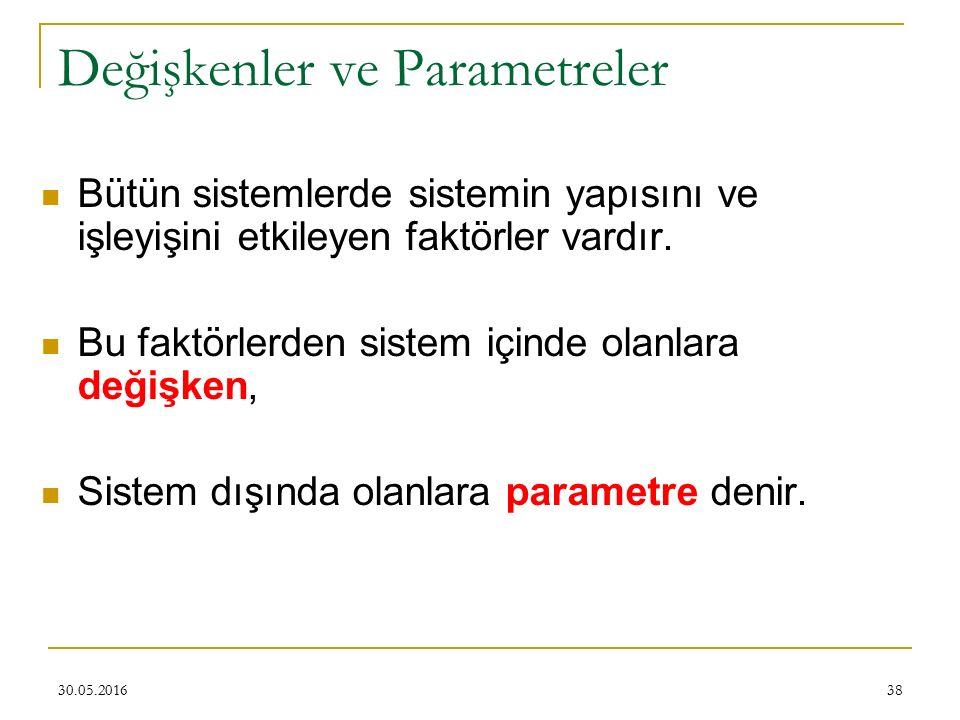 38 Değişkenler ve Parametreler Bütün sistemlerde sistemin yapısını ve işleyişini etkileyen faktörler vardır. Bu faktörlerden sistem içinde olanlara de