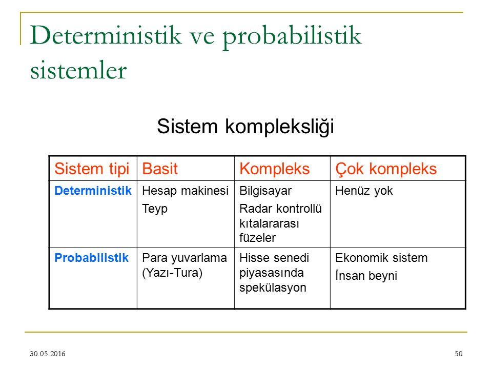 50 Deterministik ve probabilistik sistemler Sistem kompleksliği Sistem tipiBasitKompleksÇok kompleks DeterministikHesap makinesi Teyp Bilgisayar Radar