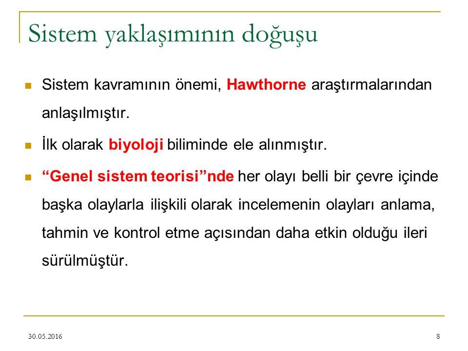"""8 Sistem yaklaşımının doğuşu Sistem kavramının önemi, Hawthorne araştırmalarından anlaşılmıştır. İlk olarak biyoloji biliminde ele alınmıştır. """"Genel"""