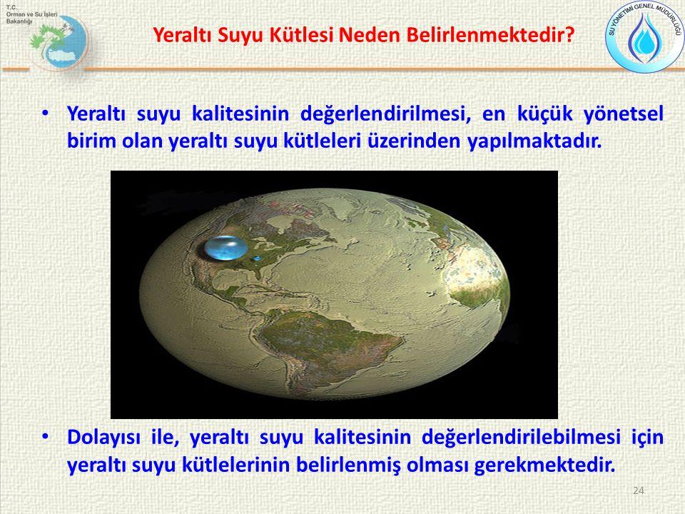 Yeraltı Suyu Kütlesi Neden Belirlenmektedir.