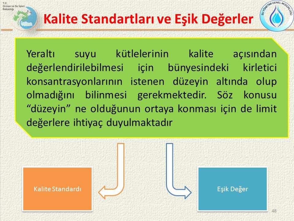 Kalite Standartları ve Eşik Değerler 48 Yeraltı suyu kütlelerinin kalite açısından değerlendirilebilmesi için bünyesindeki kirletici konsantrasyonlarının istenen düzeyin altında olup olmadığını bilinmesi gerekmektedir.