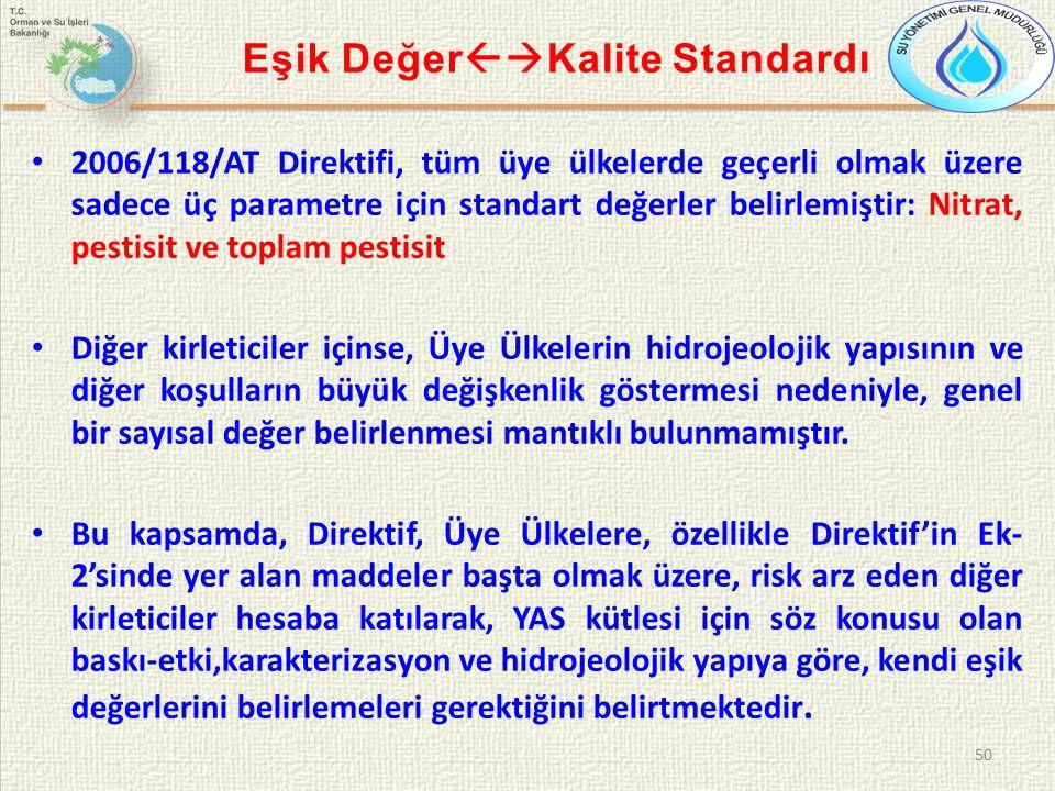 Eşik Değer  Kalite Standardı 2006/118/AT Direktifi, tüm üye ülkelerde geçerli olmak üzere sadece üç parametre için standart değerler belirlemiştir: