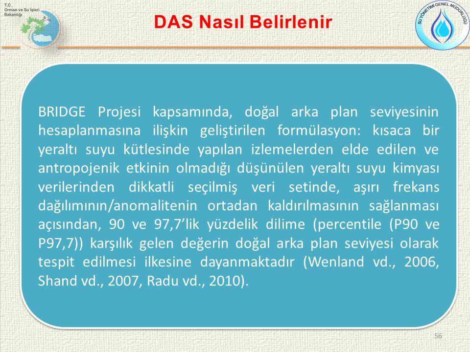 56 DAS Nasıl Belirlenir BRIDGE Projesi kapsamında, doğal arka plan seviyesinin hesaplanmasına ilişkin geliştirilen formülasyon: kısaca bir yeraltı suy